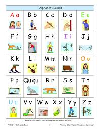 Mixed Short Vowel Words And Sentences Sound Charts SOUND CITY