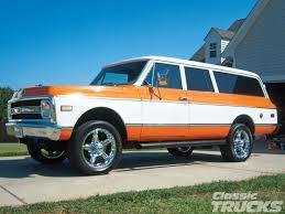 1970 Chevrolet Suburban - Hot Rod Network