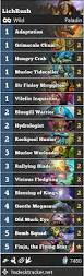Malygos Deck August 2017 by Decks I Used To Beat The Lich King All 9 Classes Bmk Gaming