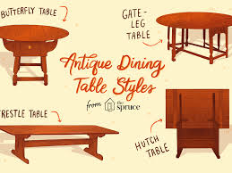 Identifying Antique Dining Table Styles And Types Jacobean Style Ding Table And Six Chairs Set Of 8 Oak Lp1722 English Large Ref No 03869c Regent Antiques Jacoelizabethan Era 1900s Oak Ding Table With Leaf Antique Room Tables Awesome Pin On Fniture Tonawanda Woodworks Circa 1920s 6 Chairs Angelus Mfg Co Indoor Chair Elizabethan Pottery Details About Sideboard Sver Buffet Kitchen Hand Crafted Reclaimed Wood Farmhouse With Beautiful