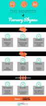 Peter Peter Pumpkin Eater Poem Printable by 33 Best Nursery Rhymes Images On Pinterest Nursery Rhymes