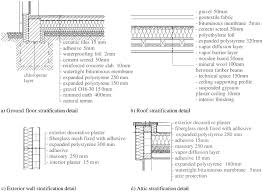 passive house design an efficient solution for residential