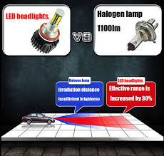 autoec 1set 9005 hb3 40w power led headlight bulb high beam for