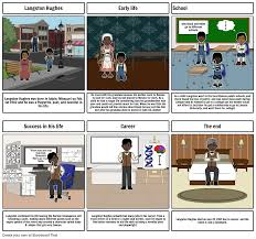 Langston Hughes Storyboard Storyboard By 130166 Be Positive Bob Love 97480901810 Amazoncom Books Mojave River Review Summer 2014 By Media Issuu A Birthday Poem Violet Nesdoly Poems Two Scavengers 20 Truck Search Results Teachit English 1 1953 B Born In Santiago De Chile The Son Driver Who Was Somebody Stole My Rig Poem Shel Silverstein Hunter The Scum Gentry Poetry Magazine Funeral Service For Truck Driver Floral Pinterest Minor Miracle Marilyn Nelson Comments Reviews Major Verbs Pierre Nepveu And Soul Mouth Sterling Brown Living Legend