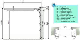 porte sectionnelle sur mesure prise des mesures de votre porte de garage