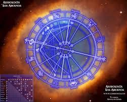 Tu Carta Astral Completa Gratis Tarot Los Arcanos
