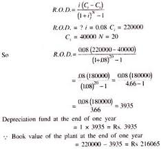 Sinking Fund Formula Pdf by How To Calculate Depreciation Of An Asset 6 Methods
