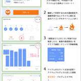 smart.fm, iOS, DMM.com