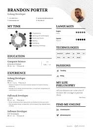 Top Skills For Department Head Resume Amazon Connect Contact Flow Resume After Transfer Aws Devops Sample And Complete Guide 20 Examples Aws Example Guide For 2019 Resume 11543825 Sneha Aws Engineer Samples Velvet Jobs Ywanthresume Jjs Trusted Knowledge Consulting Looking Advice Currently Looking Summer 50 Awesome Cloud Linuxgazette By Real People Senior It Operations Software Development