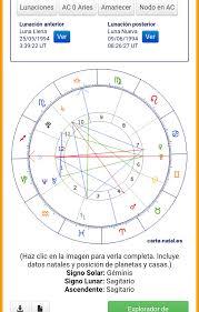 Test AstrológicoCarta Natal La Brújula