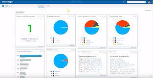 Help Desk Software Features Comparison by Top 15 Service Desk Software Solutions Financesonline Com