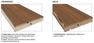 Solid Or Engineered Wood Flooring