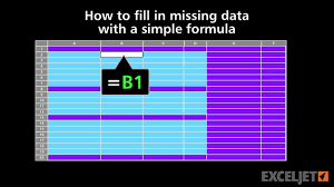 Unit 2 Formula And Functions Information Systems