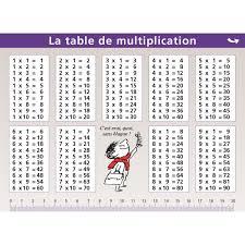 comment apprendre table de multiplication comment faire apprendre les tables de multiplication