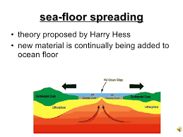 Evidence For Seafloor Spreading Comes From by 7th Grade Ch 1 Sec 4 Sea Floor Spreading