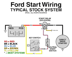 1977 Ford F 150 Fuse Diagram - Trusted Wiring Diagram