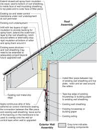 Insulating Cathedral Ceiling With Foam Board by Roof Attic To Exterior Wall Air Control Upgrade Building America