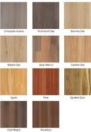 Laminate Floor Samples