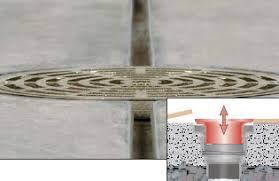 Sioux Chief Floor Drain 832 by Finish Line Adjustable Drains And Cleanout Systems