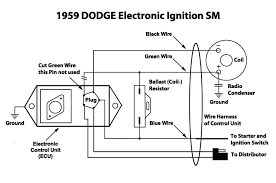 1982 Dodge Truck Ignition Wiring Diagram - Trusted Wiring Diagrams • 1988 Dodge Truck Color Paint Chips By Martin Senour Sheet Original Ram 1500 Gl Fabrications Cars Dakota Hq Wallpapers Car Ram Parts Nemetasaufgegabeltinfo Upholstery Album And Data Book Light Wiring Diagram Schematic Electrical Work Radio 1997 Ignition Schematics Diagrams Bigmike2786 Power Specs Photos Modification Info At Dealer Pickup Marker News