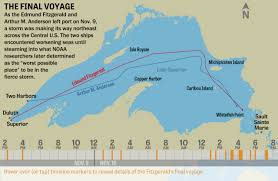 Edmund Fitzgerald Sinking Timeline by Starting Over Large Text Version Thinglink