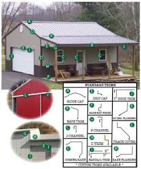 pole barn sizes and prices