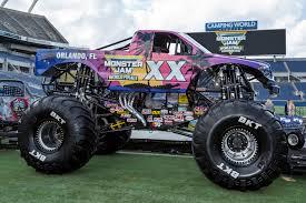 100 Monster Truck World Finals Orlando To Host Jam Bungalower
