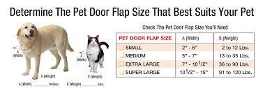 Best Pet Doors For Patio Doors by Amazon Com Ideal Pet Products Fast Fit Cat Flap Patio Door For