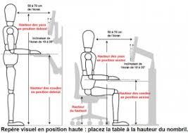 bureau ou table à hauteur variable électrique ergotechnik