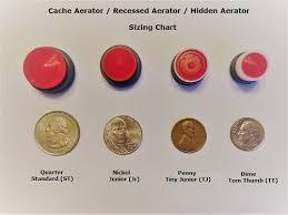 cache aerators recessed aerators or hidden faucet aerators faqs