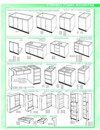 Medium Size Of Kitchen Dimensions Wall Cabinet Depth Base Widths Height Upper Bar Stool Standard For