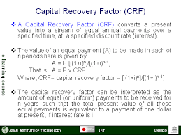 Sinking Fund Factor Calculator by Capital Recovery Factor Crf