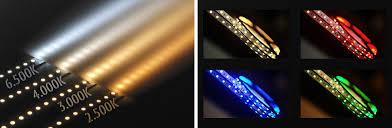 aufbau anleitung für eine indirekten beleuchtung mit led