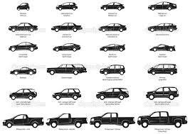 si e auto 3 ans what do the specifications of a car actually quora