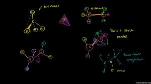 Chair Conformation Of Cyclohexane 3d by Newman Projections Video Khan Academy