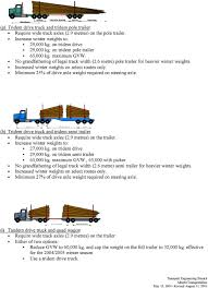 100 Truck Weights Western Log Study Improvements To Dynamic Stability PDF