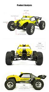 HBX 12891 1:12 4WD Stylish RC Desert Truck RTR 40km/h 2.4GHz 4CH ... Wltoys No 12428 1 12 24ghz 4wd Rc Offroad Car 8199 Online Hsp 94188 Rc Racing 110 Scale Nitro Power 4wd Off Road Remote Control Monster Truckcrossrace Car118 Generic Wltoys A979 118 24g Truck 50kmh High Speed Alloy Rock C End 32018 315 Pm Hbx 2128 124 Proportional Brush Mini Cheap Gas Powered Cars For Sale Tozo C1155 Car Battleax 30kmh 44 Fast Race Gizmo Toy Rakuten Ibot Offroad Vehicle Amazoncom Keliwow 112 Waterproof With Led Lights 24