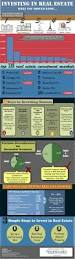 Armstrong Ceiling Estimator Summary by Best 25 Us Real Estate Ideas On Pinterest Home Real Estate