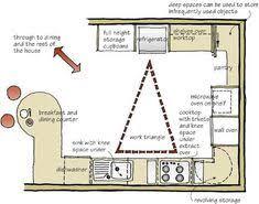 13 planificador de distribución de las habitaciones ideas