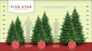 8 Foot Christmas Tree Size Slim Pre Lit
