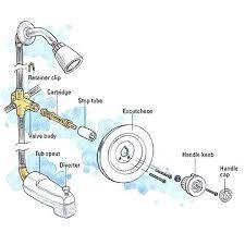 Fix Leaking Bathtub Faucet Single Handle Moen by Fixing Leaking Bathtub Faucet U2013 Modafizone Co