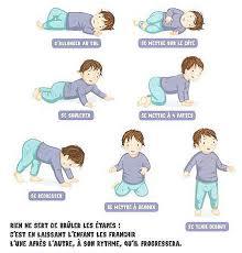 premiers pas de bébé quand comment pourquoi so busy