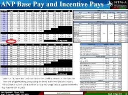 State Of Vermont Pay Chart - Dolap.magnetband.co P5waystocheatruckscale38jpgcb1484130164 Driver Faq S Transport Inc Rigged Forced Into Debt Worked Past Exhaustion Left With Nothing State Of Vermont Pay Chart Dolapmagnetbandco The Future Trucking Uberatg Medium Careers Northwest Tank Lines Former Truck Driving Instructor Ama Hlights Gypsum Express Company Benefits Ltd My 3rd Paycheck At Swift Transportation As Solo Driver 071816