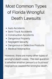 Wrongful Death Lawyer Orlando | Orlando Death Attorney | Rcvd Millions Motorcycle Accident Lawyer In Orlando Knowdgeable Lawyers Jaspon Armas Pa Car Competitors Truck Personal Injury Smith Eulo Modern Flat Nose Articulated Lorry Truck Wolf Pigs Wander Along Florida Highway After South West Palm Beach Auto Attorneys Crash San Francisco Injures Seven Heavy Equipment Accidents Caught On Tape Excavator Loading Fail How To Recover Damages With An Attorney Fl Miami Coral Gables