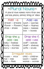 Plural Nouns Poster Anchor Chart by First Grade Maestra Trisha Hyde