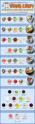 guide cuisine recettes sushi guide alimentation recettes asiatique et