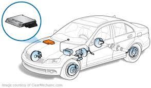 abs brake module replacement cost repairpal estimate