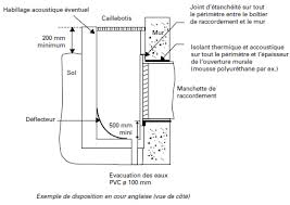 règles rage conception installation pac air eau