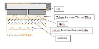 Ditra Xl Schluter Tile Underlayment by Preparation Is Everything Part Ii Ditra Could Be The Secret To A