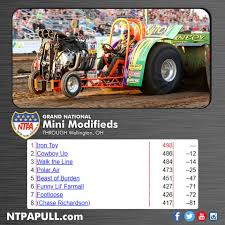 100 Truck And Tractor Pulling Games A Look At The Current Standings In The NTPA And
